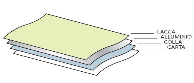 carta colla alluminio lacca