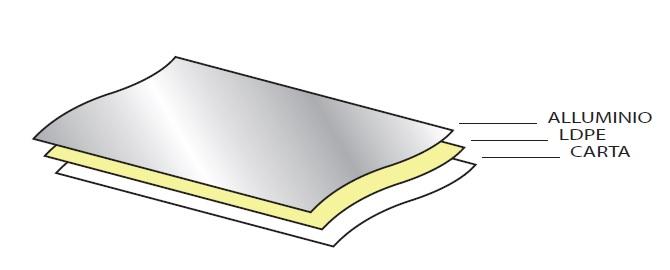 alluminio ldpe e carta